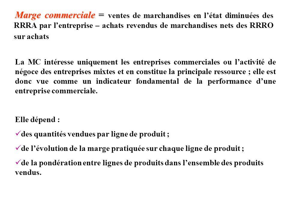 Marge commerciale = ventes de marchandises en l'état diminuées des RRRA par l'entreprise – achats revendus de marchandises nets des RRRO sur achats