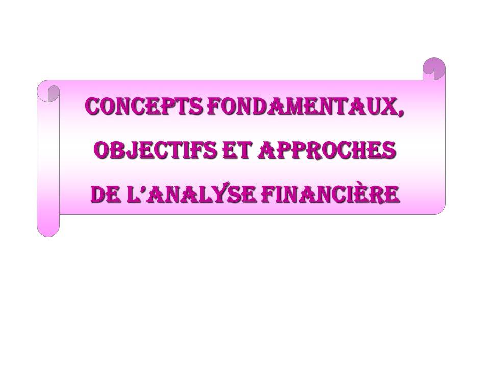 Concepts fondamentaux, Objectifs et approches de l'analyse financière