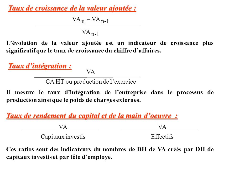 CA HT ou production de l'exercice