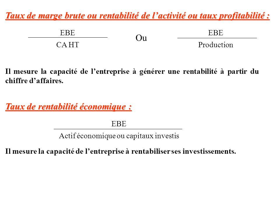 Actif économique ou capitaux investis