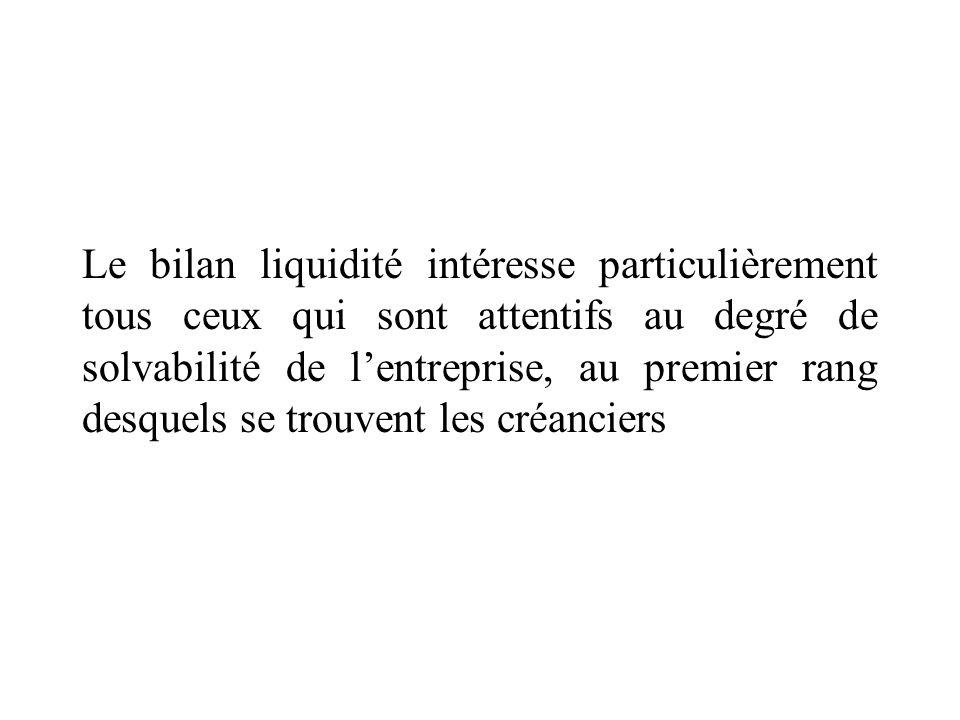 Le bilan liquidité intéresse particulièrement tous ceux qui sont attentifs au degré de solvabilité de l'entreprise, au premier rang desquels se trouvent les créanciers