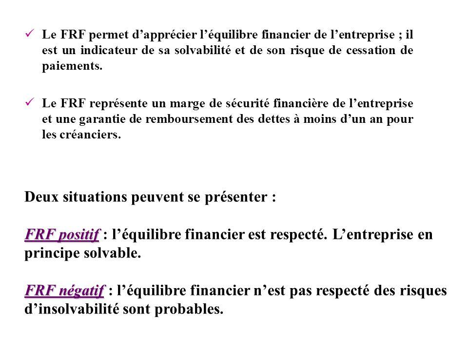 Le FRF permet d'apprécier l'équilibre financier de l'entreprise ; il est un indicateur de sa solvabilité et de son risque de cessation de paiements.