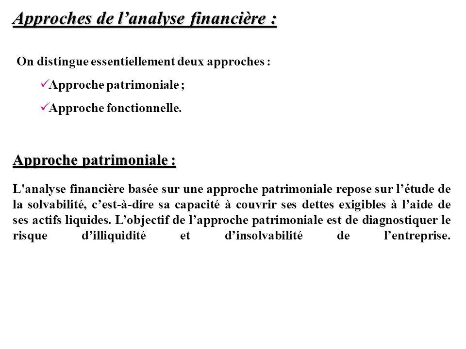 Approches de l'analyse financière :