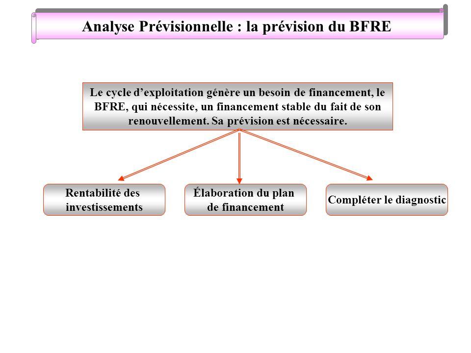Analyse Prévisionnelle : la prévision du BFRE Compléter le diagnostic