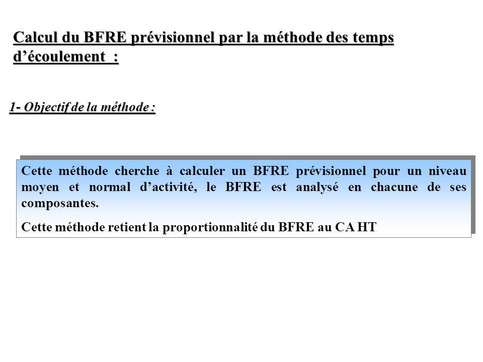 Calcul du BFRE prévisionnel par la méthode des temps d'écoulement :