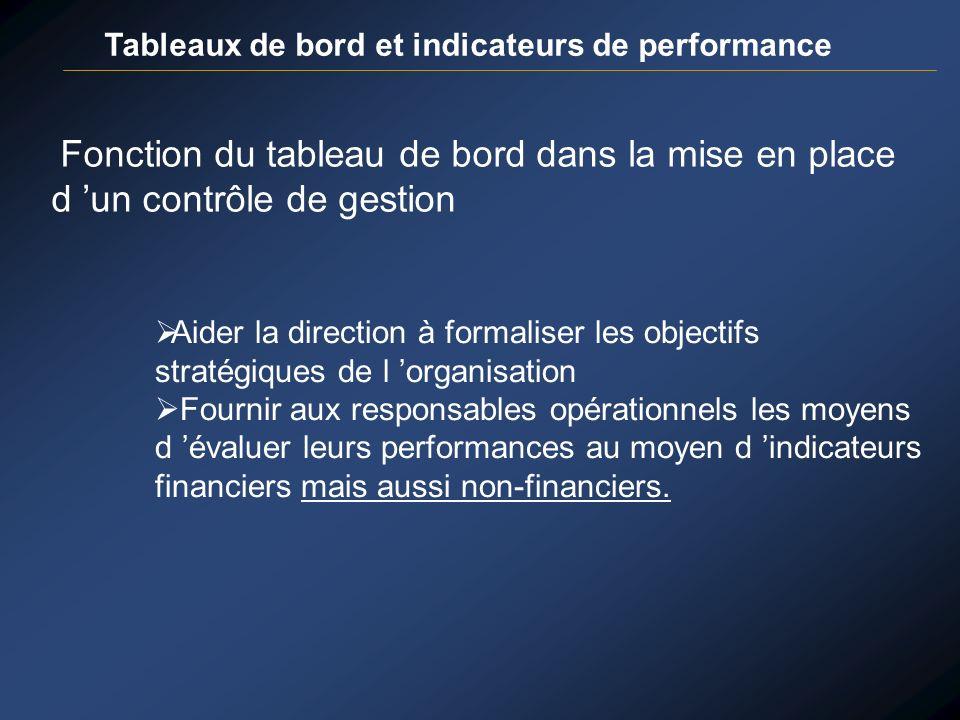 Tableaux de bord et indicateurs de performance