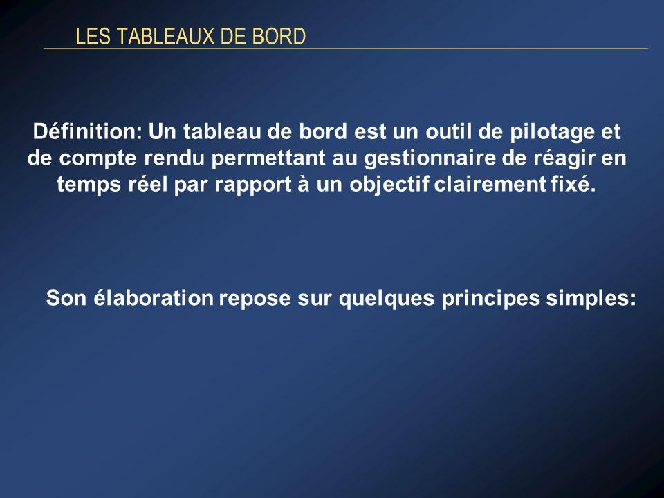 LES TABLEAUX DE BORD