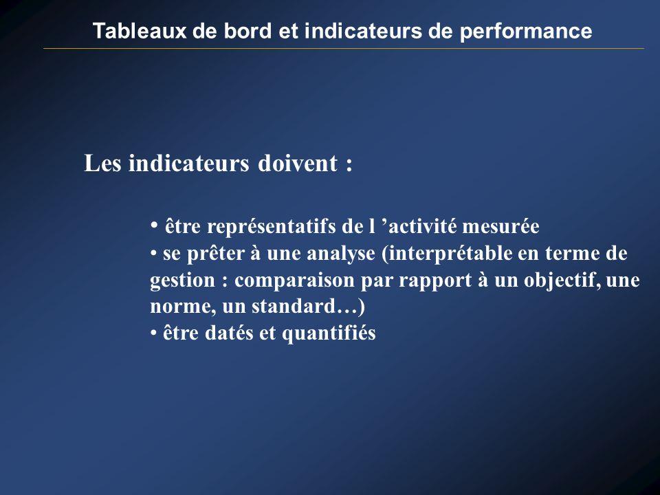 Les indicateurs doivent : être représentatifs de l 'activité mesurée