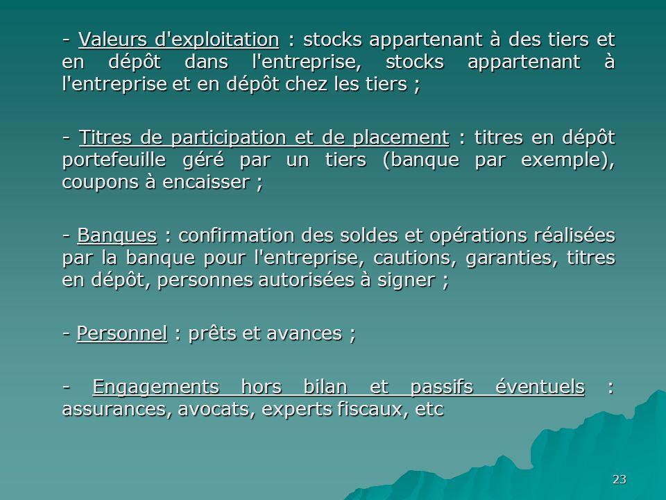 - Valeurs d exploitation : stocks appartenant à des tiers et en dépôt dans l entreprise, stocks appartenant à l entreprise et en dépôt chez les tiers ;