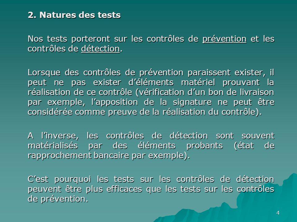 2. Natures des tests Nos tests porteront sur les contrôles de prévention et les contrôles de détection.