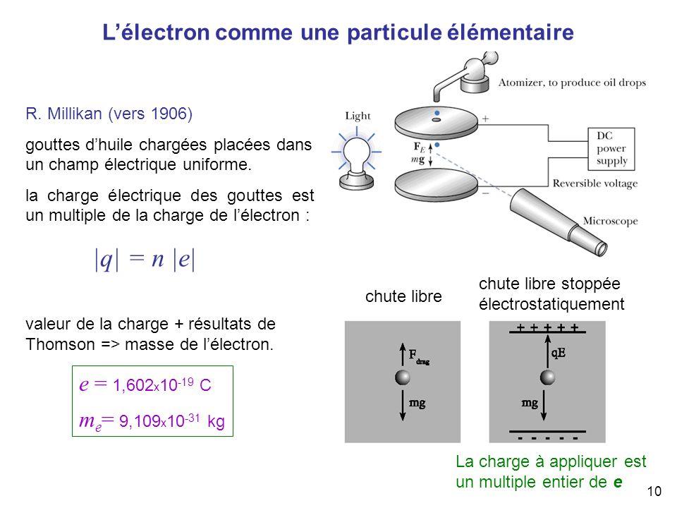 L'électron comme une particule élémentaire