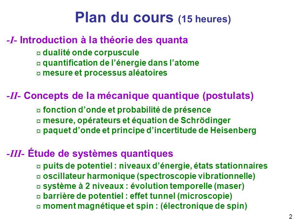 Plan du cours (15 heures) ¤ fonction d'onde et probabilité de présence