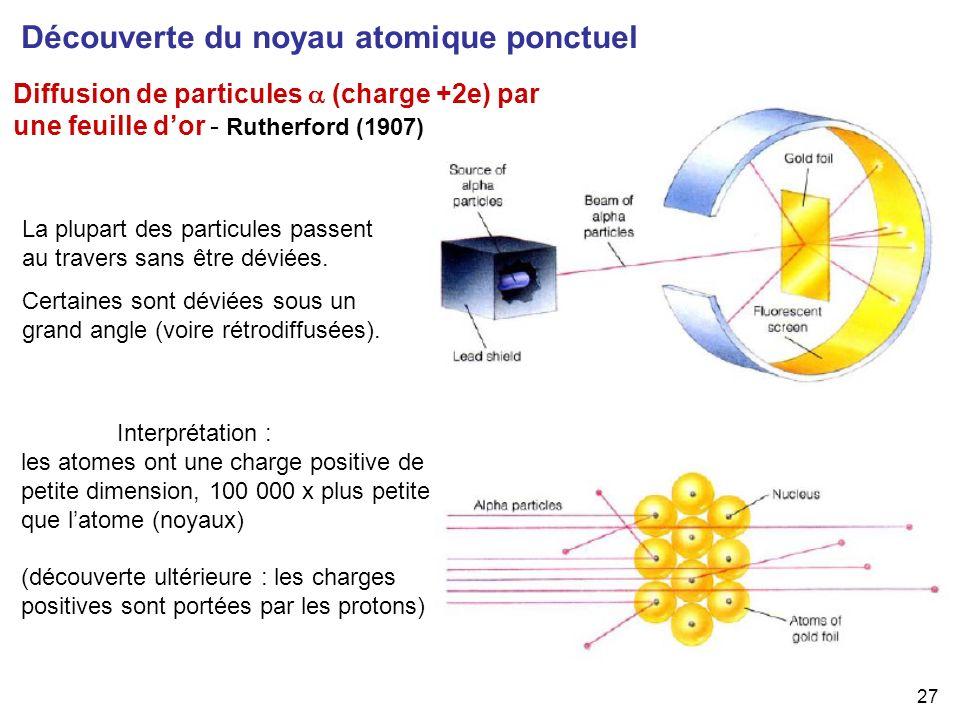 Découverte du noyau atomique ponctuel