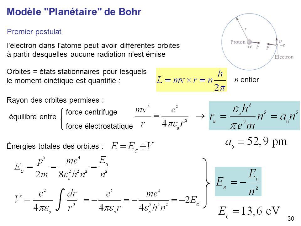 force électrostatique