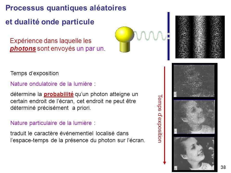 Processus quantiques aléatoires et dualité onde particule