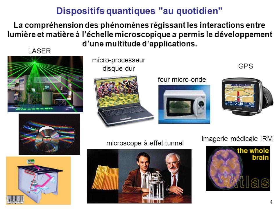 Dispositifs quantiques au quotidien