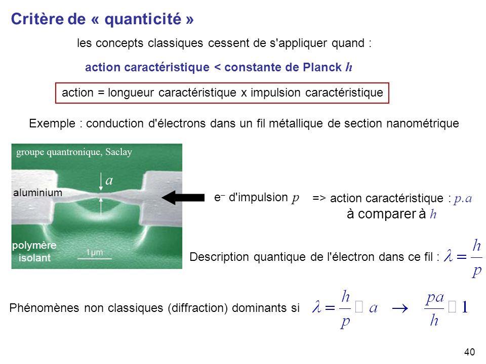 action caractéristique < constante de Planck h