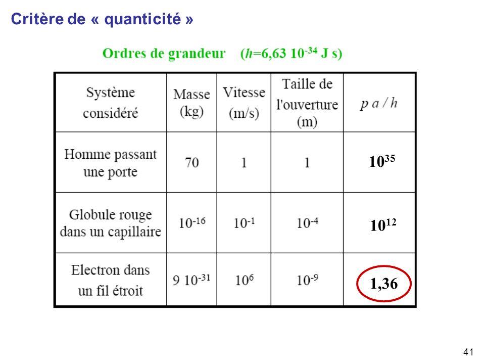 Critère de « quanticité »