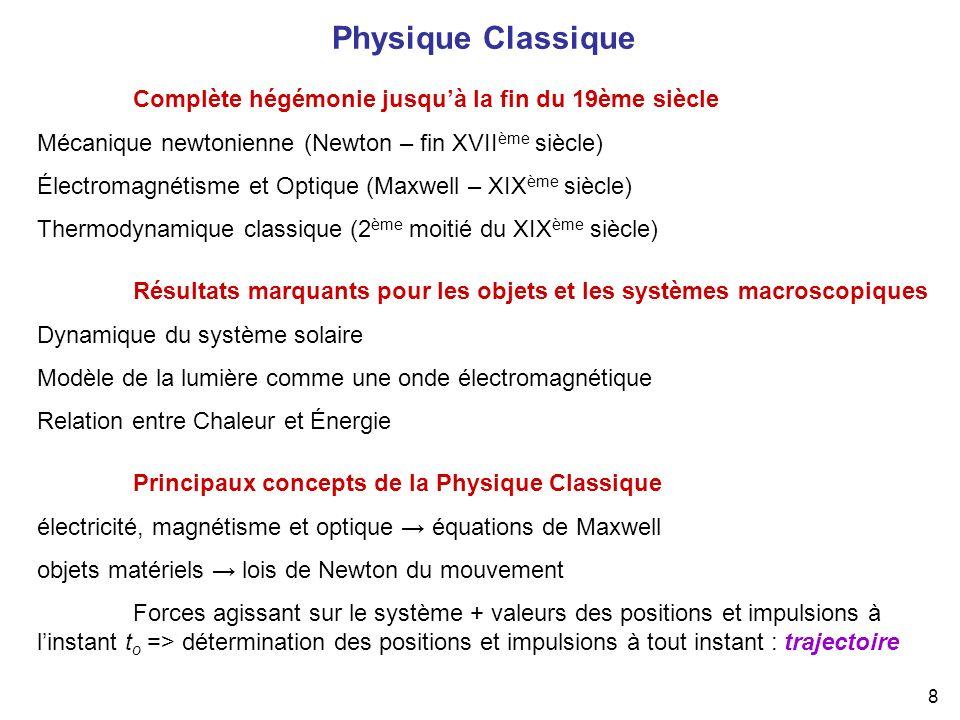 Physique Classique Complète hégémonie jusqu'à la fin du 19ème siècle