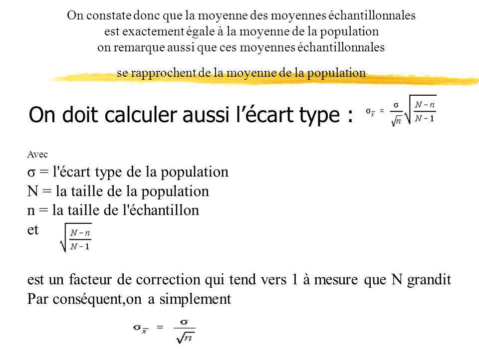 On doit calculer aussi l'écart type :
