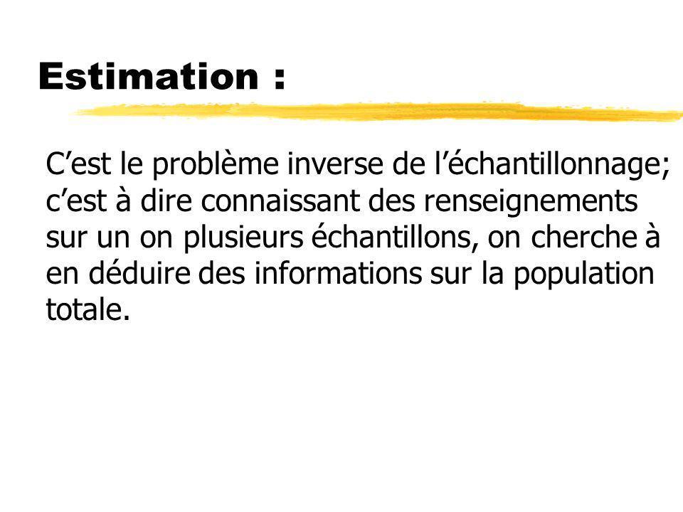 Estimation :