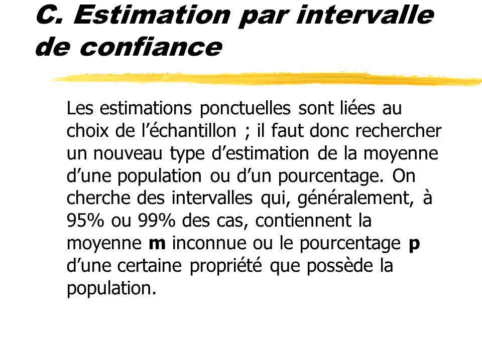 C. Estimation par intervalle de confiance