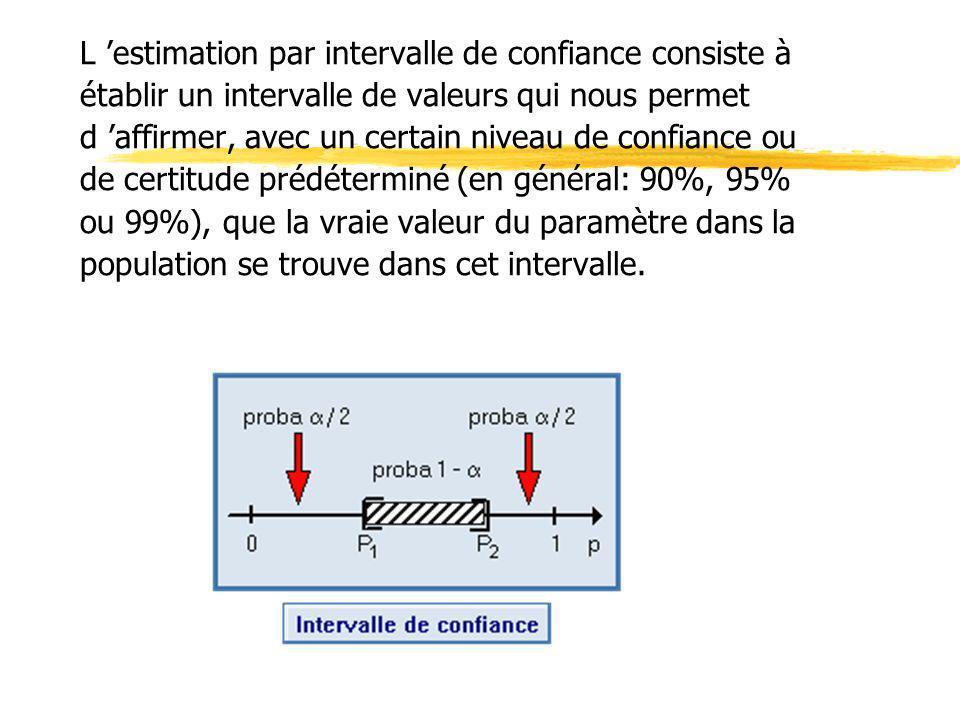 L 'estimation par intervalle de confiance consiste à établir un intervalle de valeurs qui nous permet d 'affirmer, avec un certain niveau de confiance ou de certitude prédéterminé (en général: 90%, 95% ou 99%), que la vraie valeur du paramètre dans la population se trouve dans cet intervalle.