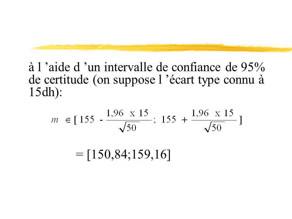 à l 'aide d 'un intervalle de confiance de 95% de certitude (on suppose l 'écart type connu à 15dh):