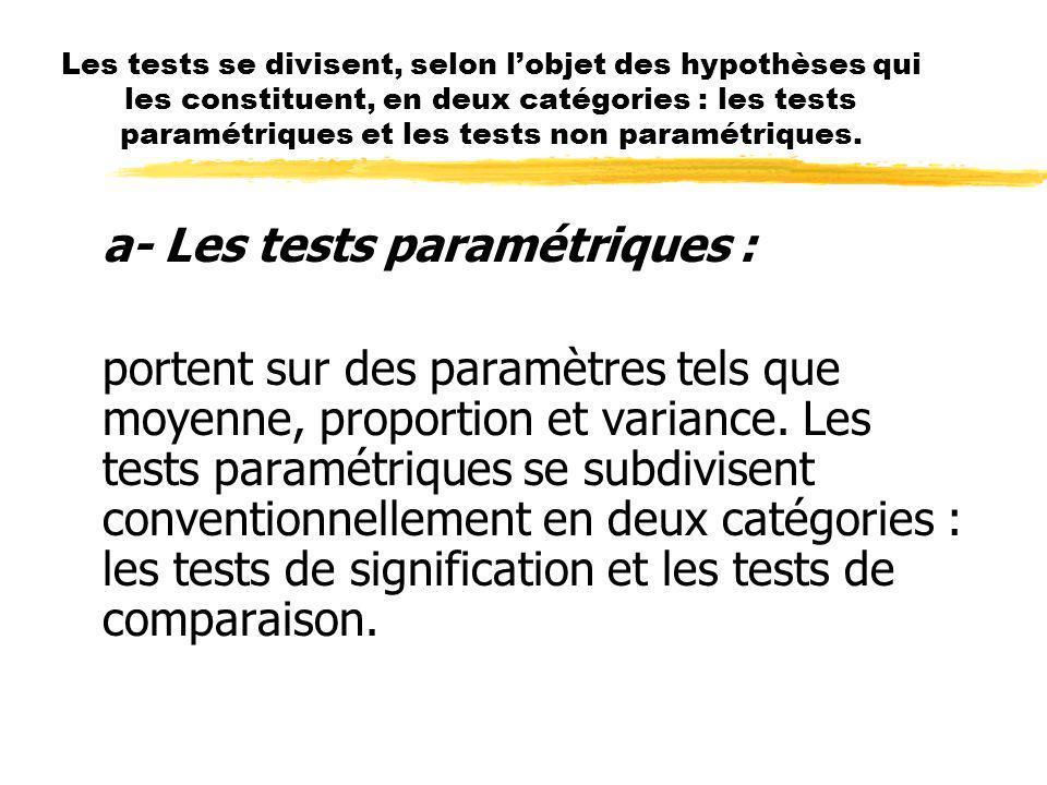 a- Les tests paramétriques :