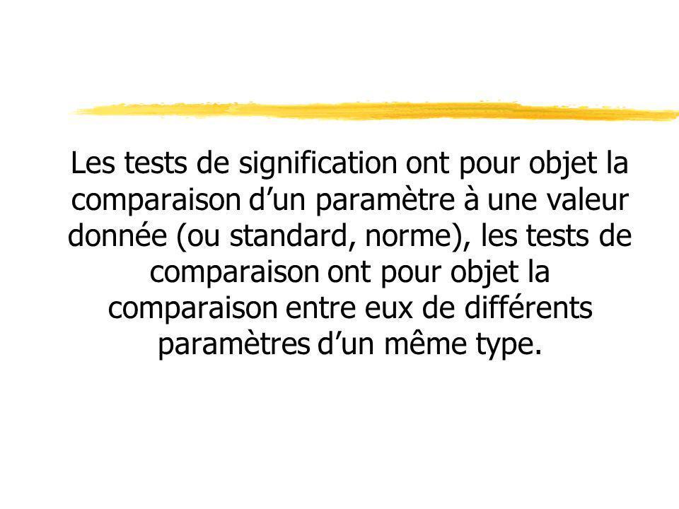 Les tests de signification ont pour objet la comparaison d'un paramètre à une valeur donnée (ou standard, norme), les tests de comparaison ont pour objet la comparaison entre eux de différents paramètres d'un même type.