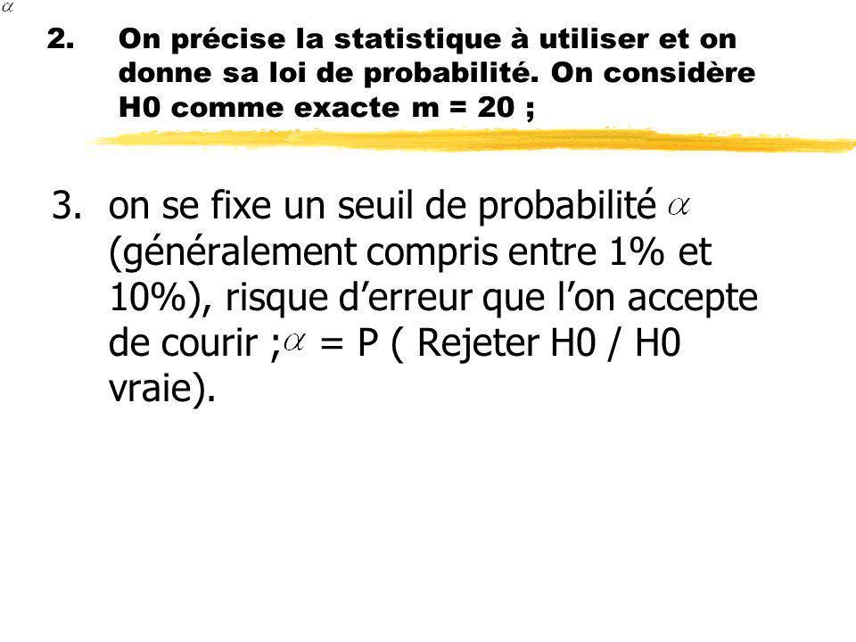 2. On précise la statistique à utiliser et on donne sa loi de probabilité. On considère H0 comme exacte m = 20 ;