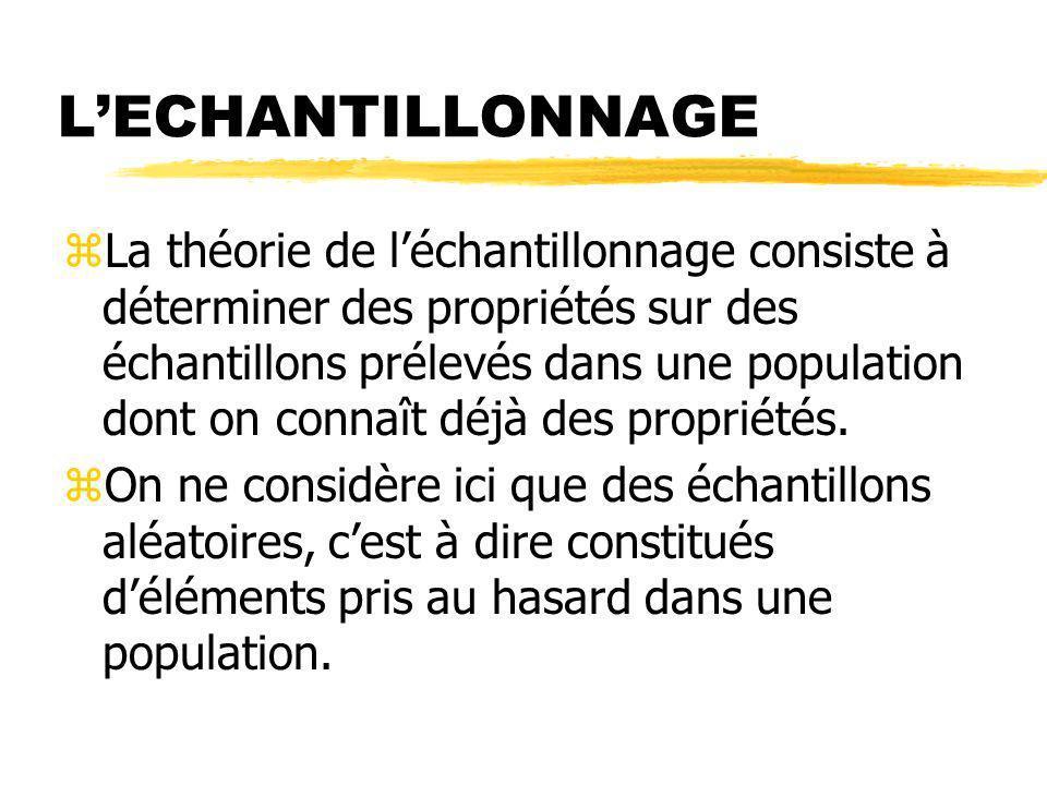 L'ECHANTILLONNAGE