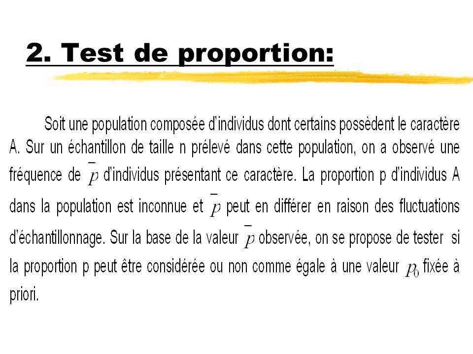 2. Test de proportion: