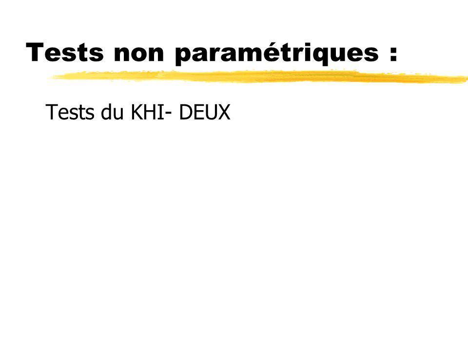 Tests non paramétriques :