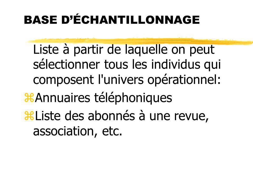 BASE D'ÉCHANTILLONNAGE
