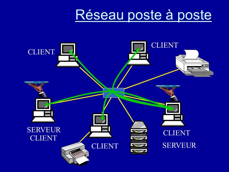 v- identification des ordinateurs sur le r u00e9seau