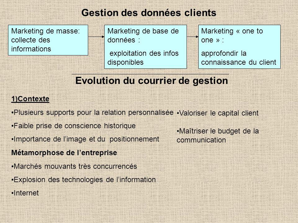 Gestion des données clients Evolution du courrier de gestion