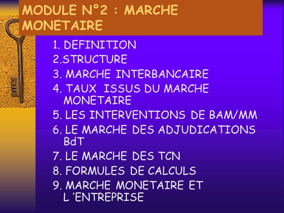 MODULE N°2 : MARCHE MONETAIRE
