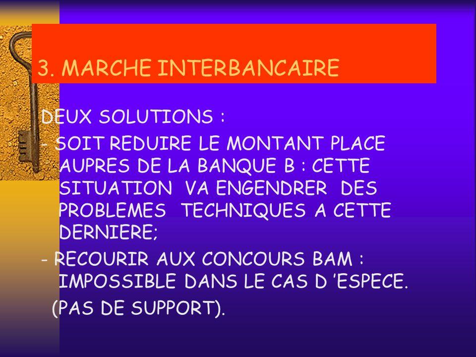 3. MARCHE INTERBANCAIRE DEUX SOLUTIONS :