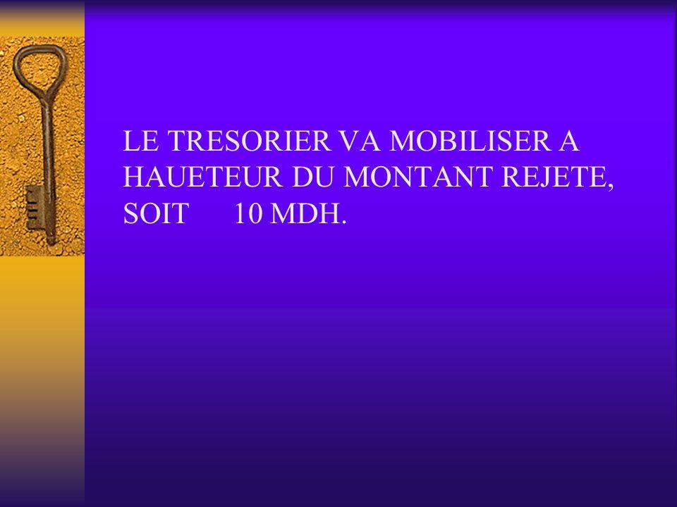 LE TRESORIER VA MOBILISER A HAUETEUR DU MONTANT REJETE, SOIT 10 MDH.
