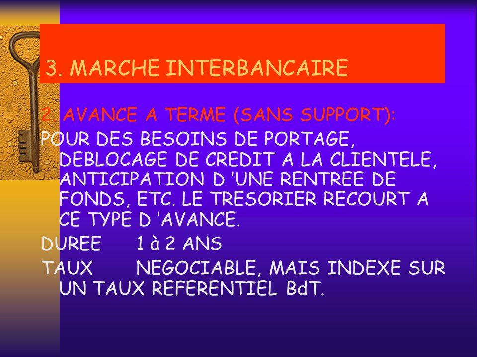 3. MARCHE INTERBANCAIRE 2. AVANCE A TERME (SANS SUPPORT):