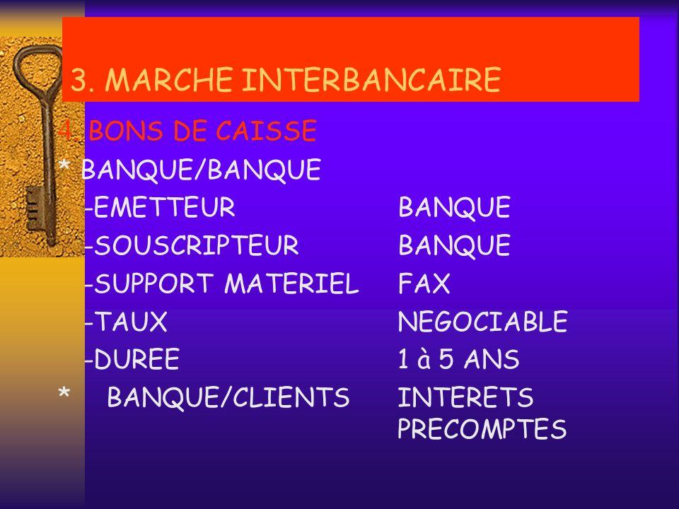 3. MARCHE INTERBANCAIRE 4. BONS DE CAISSE * BANQUE/BANQUE