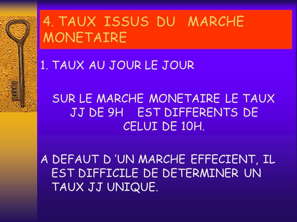 4. TAUX ISSUS DU MARCHE MONETAIRE