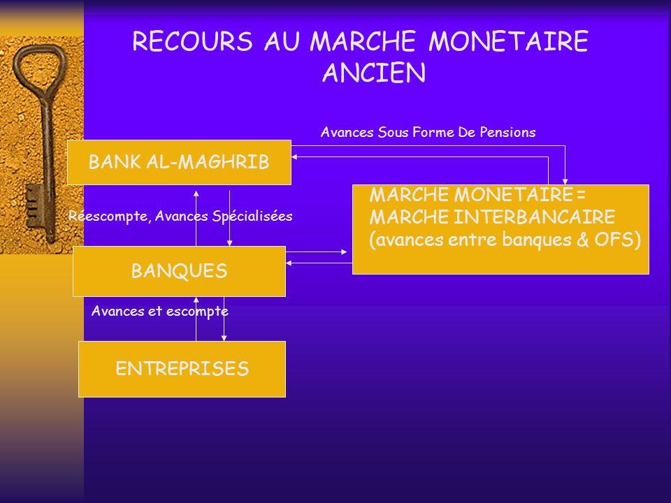 RECOURS AU MARCHE MONETAIRE ANCIEN