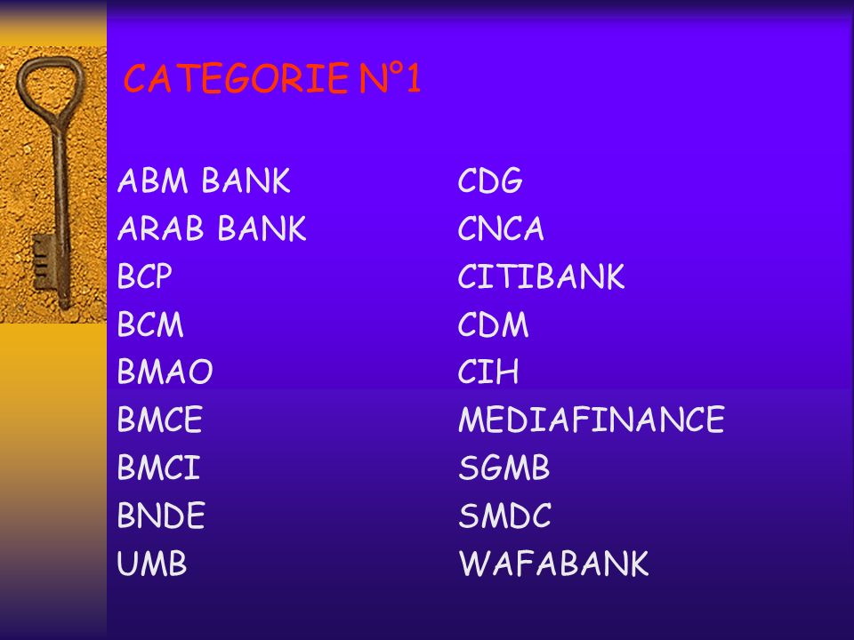 CATEGORIE N°1 ABM BANK CDG ARAB BANK CNCA BCP CITIBANK BCM CDM