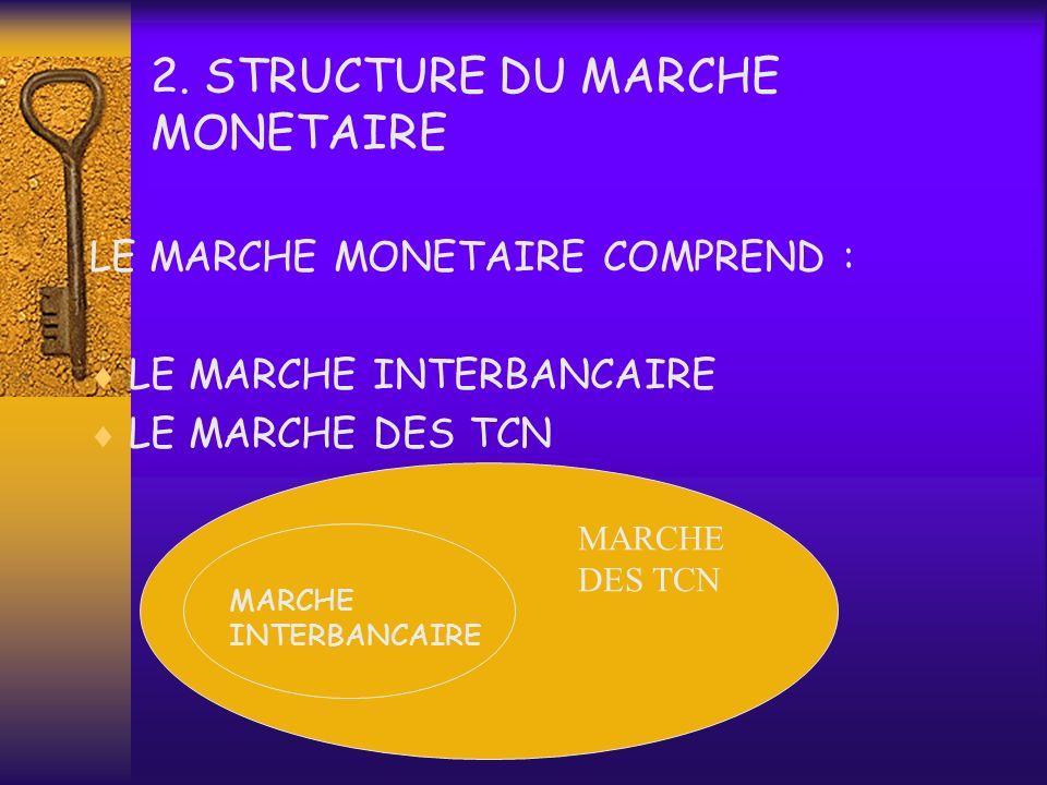 2. STRUCTURE DU MARCHE MONETAIRE