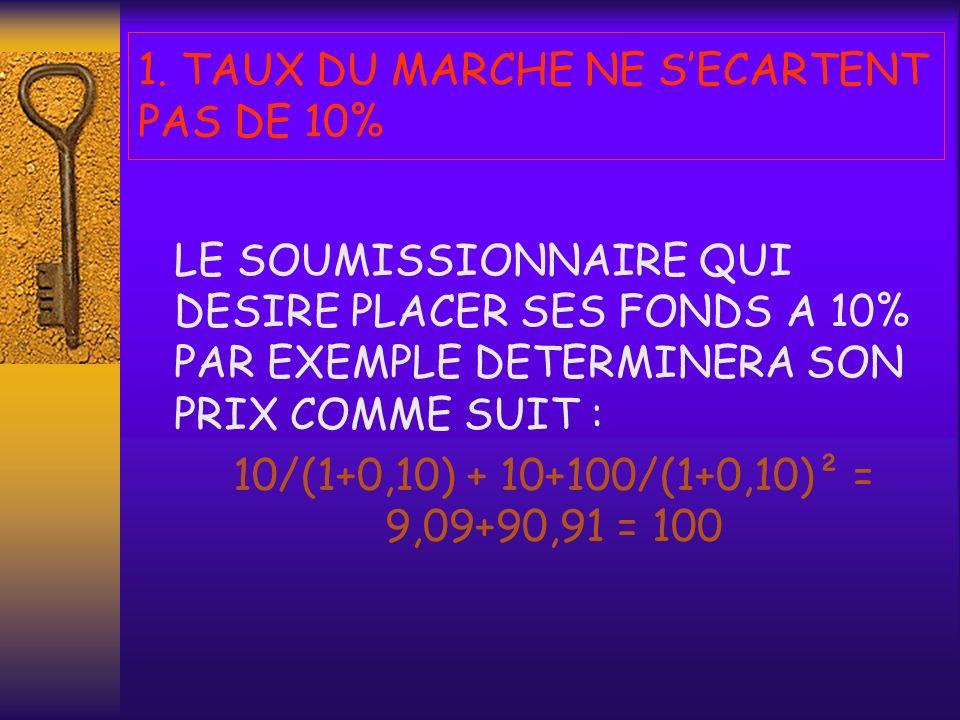 1. TAUX DU MARCHE NE S'ECARTENT PAS DE 10%