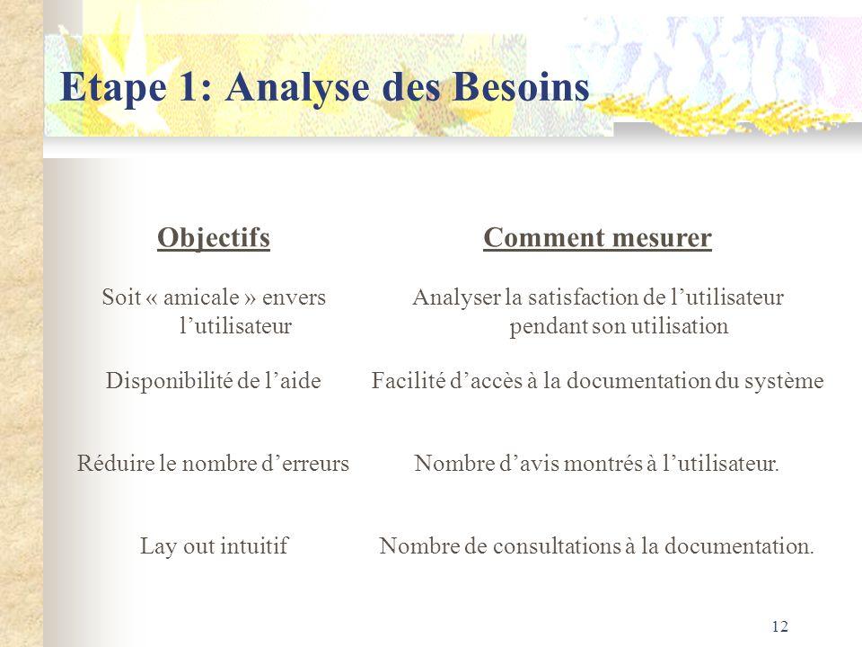 Etape 1: Analyse des Besoins