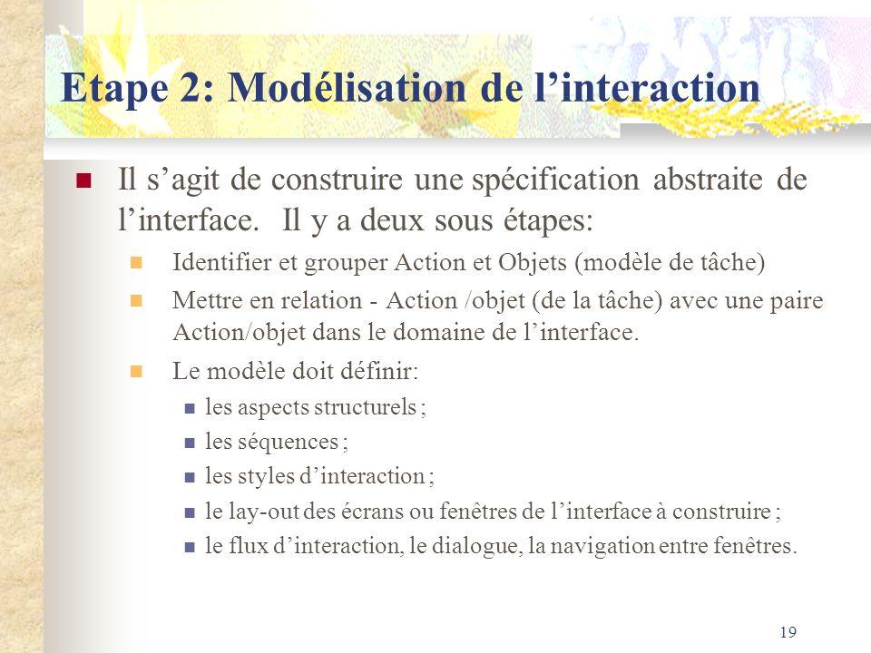 Etape 2: Modélisation de l'interaction