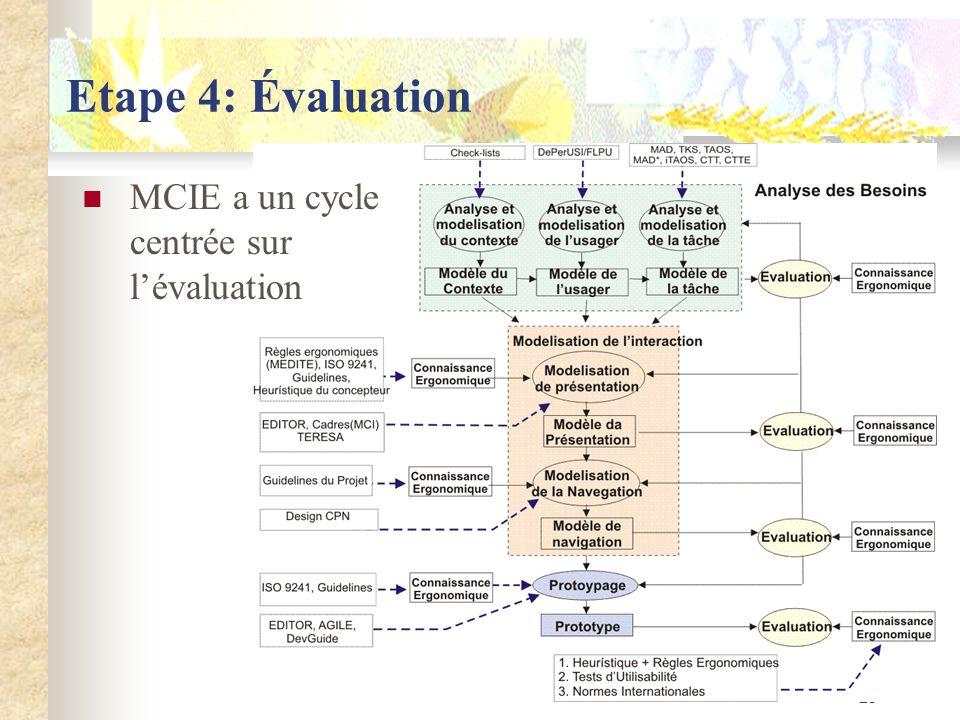 Etape 4: Évaluation MCIE a un cycle centrée sur l'évaluation
